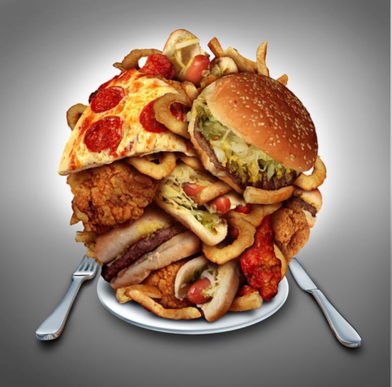 Trans fat checklist